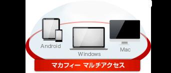 マカフィーがパソコンをウイルスから守る仕組み